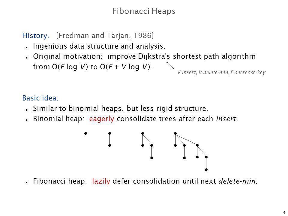 Fibonacci Heaps History. [Fredman and Tarjan, 1986]